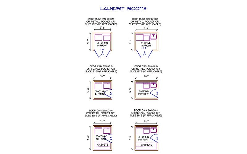 MINIMUM SPACE REQUIREMENTS FOR POWDER AND LAUNDRY ROOM - # - Doug ...